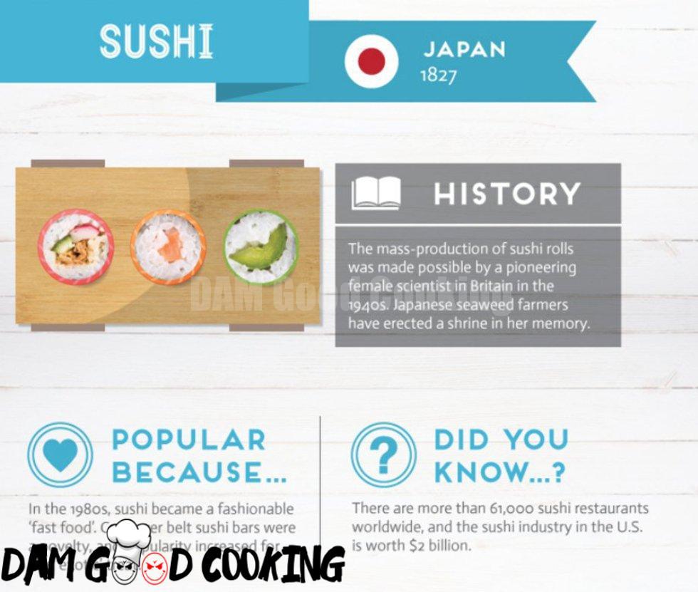 food-info-006-08162014